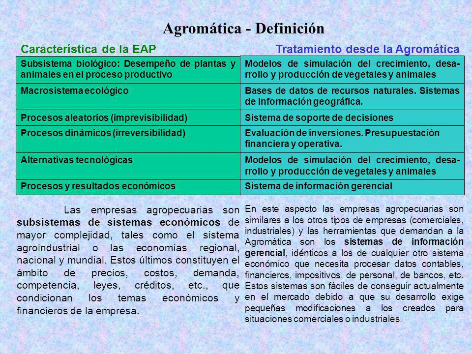 Agromática - Definición