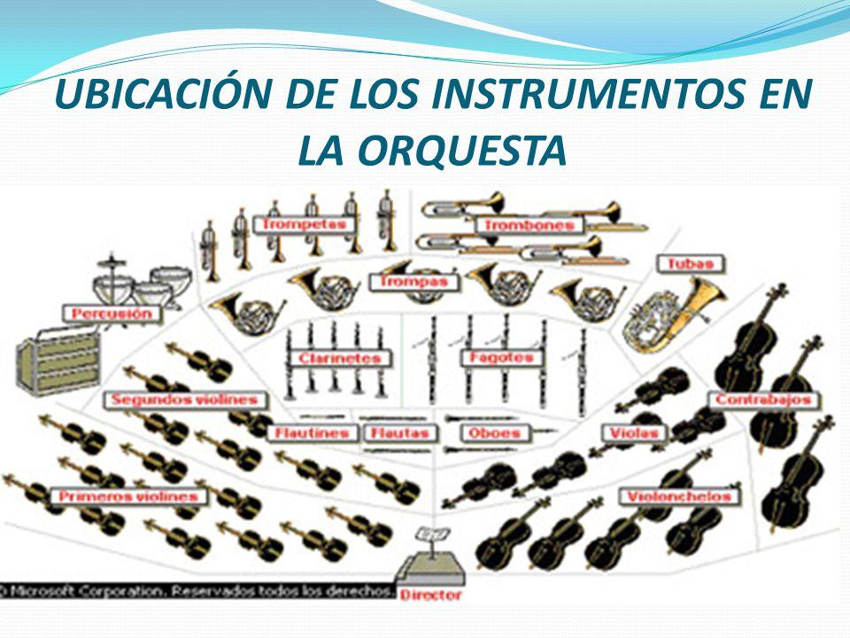 UBICACIÓN DE LOS INSTRUMENTOS EN LA ORQUESTA