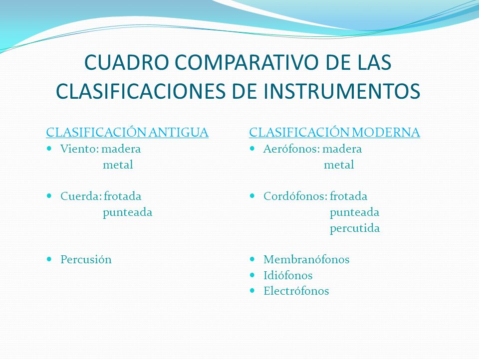 CUADRO COMPARATIVO DE LAS CLASIFICACIONES DE INSTRUMENTOS