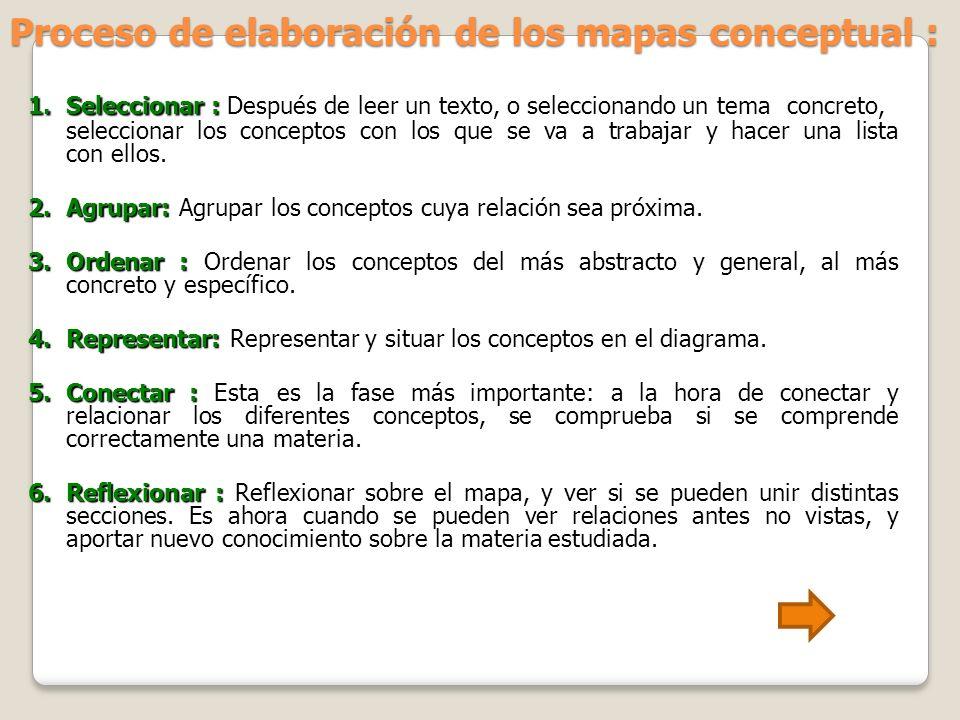 Proceso de elaboración de los mapas conceptual :
