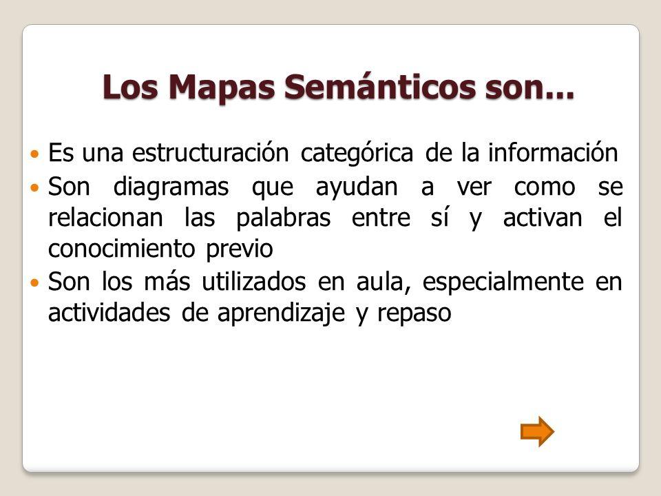 Los Mapas Semánticos son...