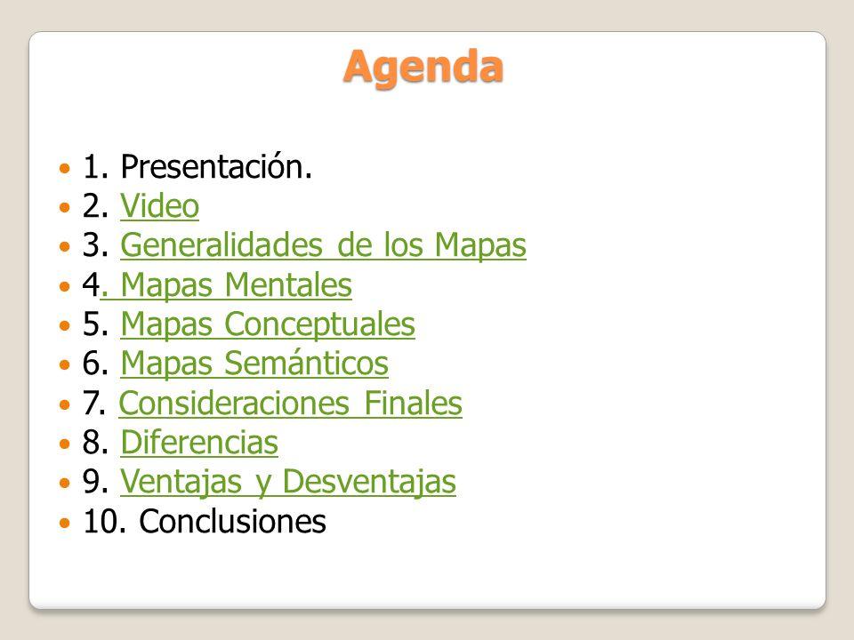 Agenda 1. Presentación. 2. Video 3. Generalidades de los Mapas