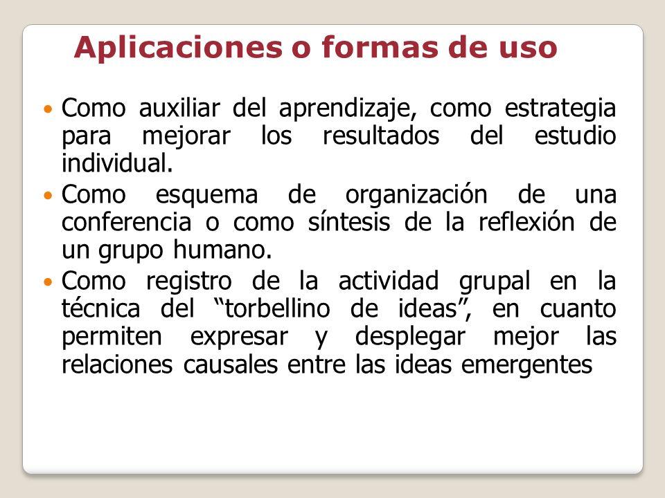 Aplicaciones o formas de uso