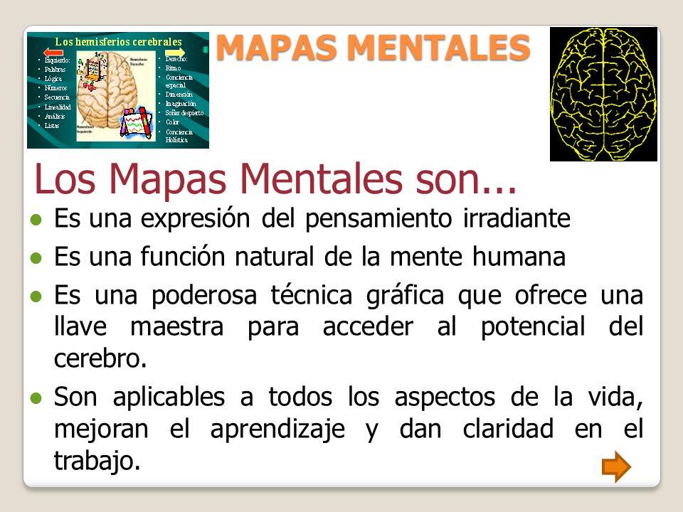 Los Mapas Mentales son... MAPAS MENTALES