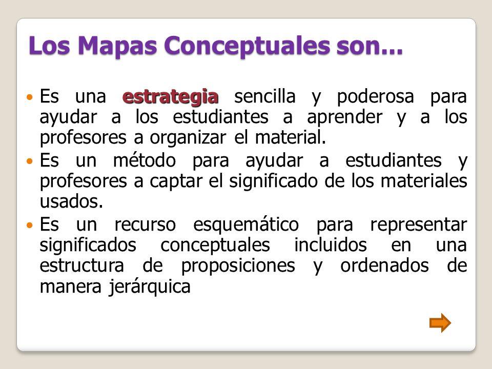 Los Mapas Conceptuales son...