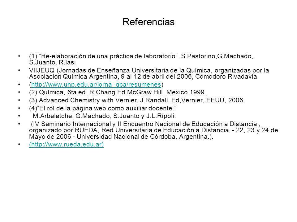 Referencias (1) Re-elaboración de una práctica de laboratorio . S.Pastorino,G.Machado, S.Juanto. R.Iasi.