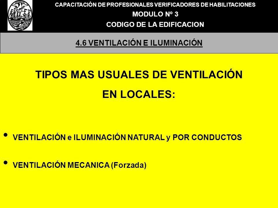 TIPOS MAS USUALES DE VENTILACIÓN EN LOCALES: