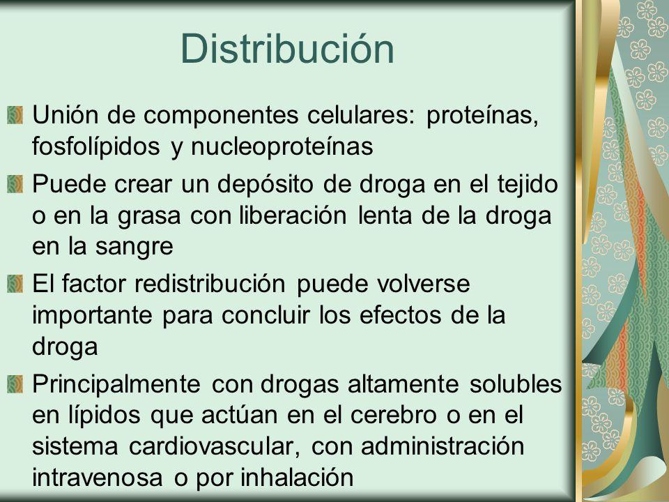 Distribución Unión de componentes celulares: proteínas, fosfolípidos y nucleoproteínas.
