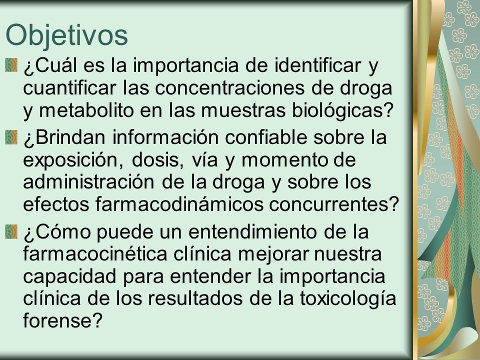 Objetivos ¿Cuál es la importancia de identificar y cuantificar las concentraciones de droga y metabolito en las muestras biológicas
