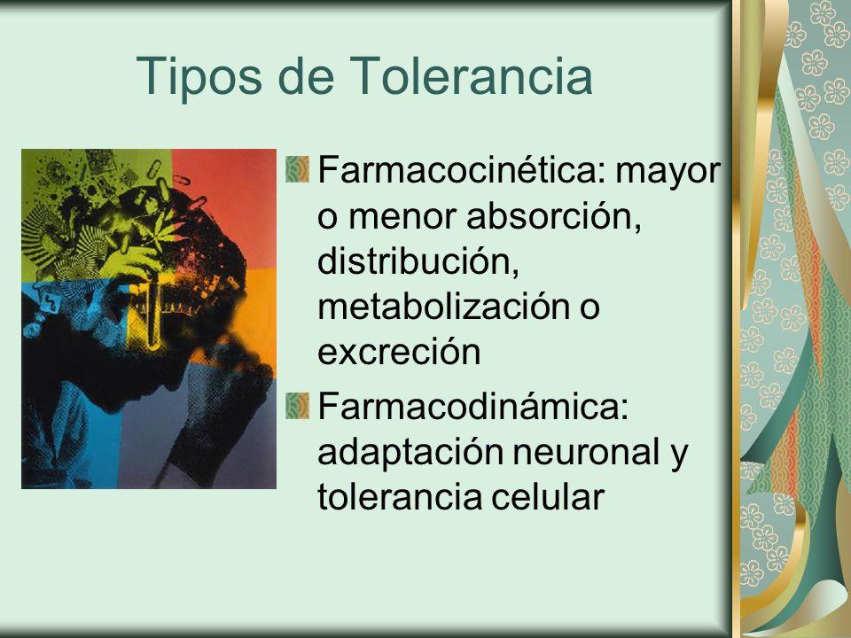 Tipos de Tolerancia Farmacocinética: mayor o menor absorción, distribución, metabolización o excreción.