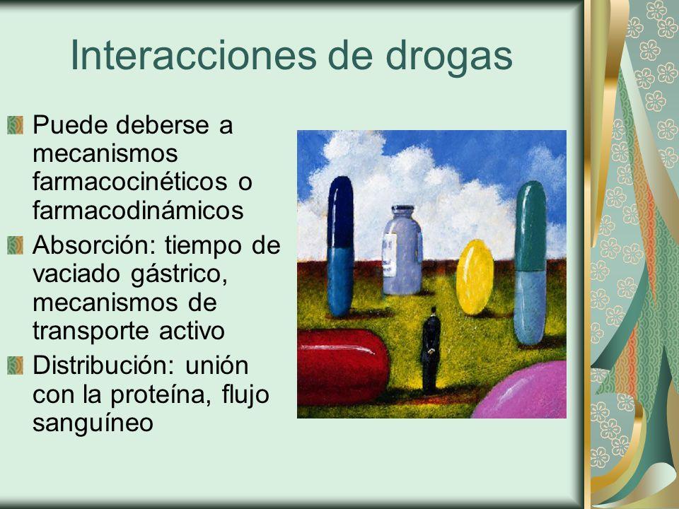 Interacciones de drogas