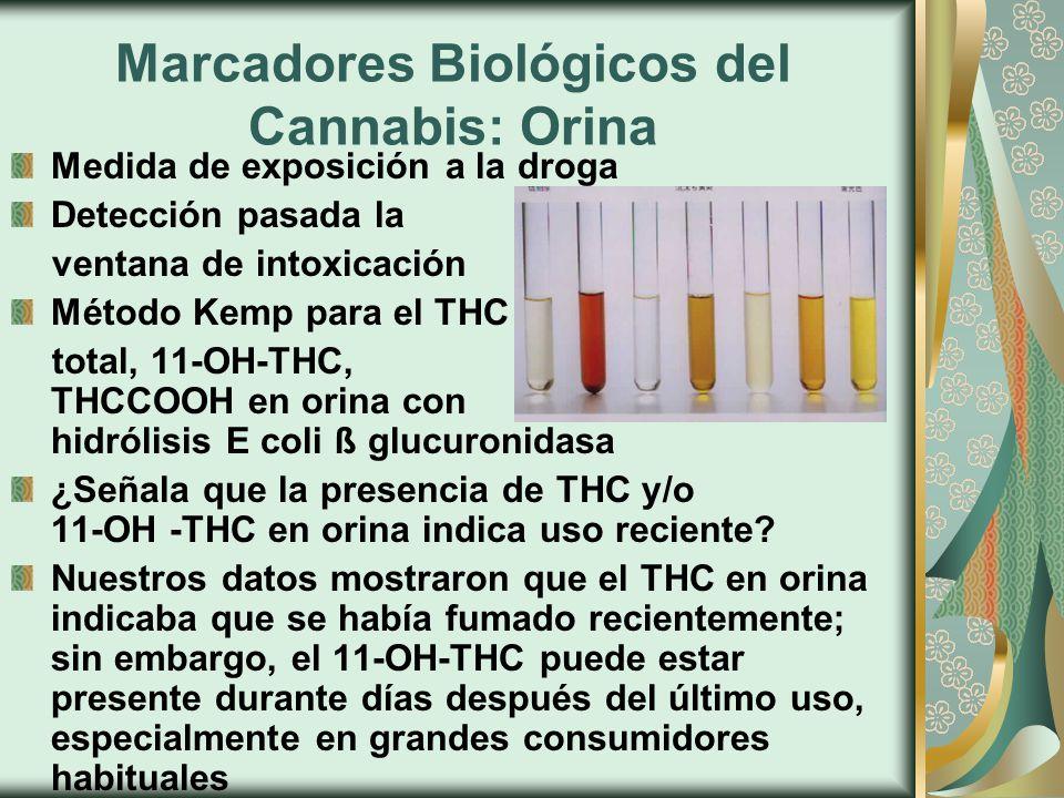 Marcadores Biológicos del Cannabis: Orina