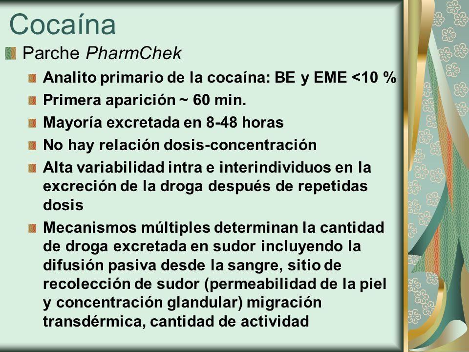 Cocaína Parche PharmChek