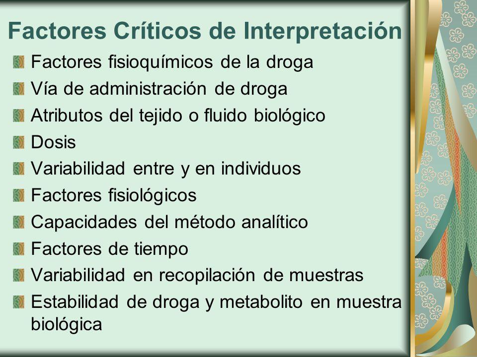 Factores Críticos de Interpretación