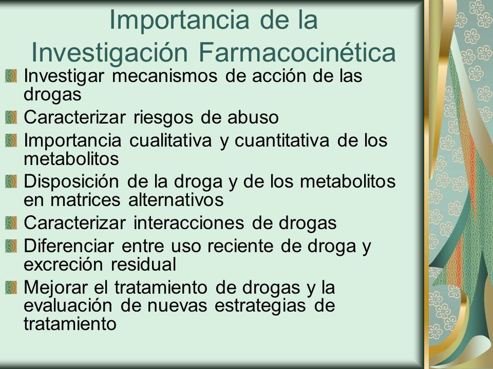 Importancia de la Investigación Farmacocinética