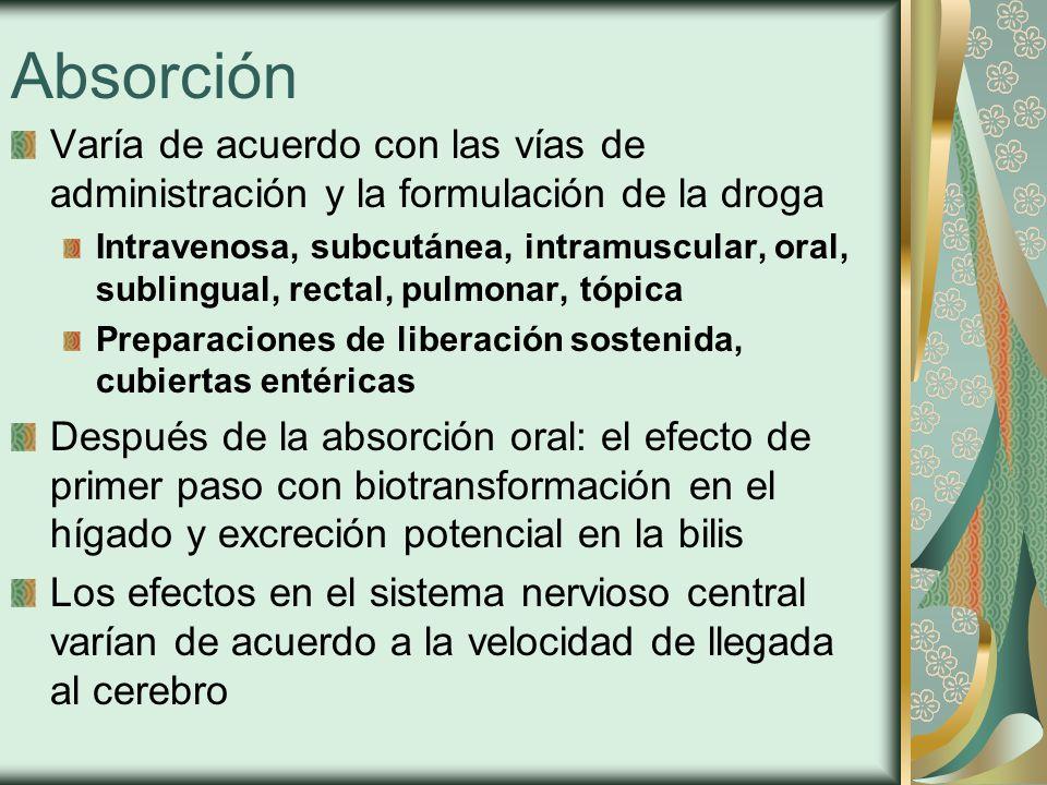 Absorción Varía de acuerdo con las vías de administración y la formulación de la droga.