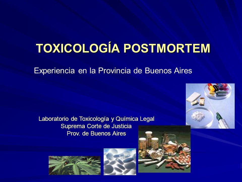 TOXICOLOGÍA POSTMORTEM