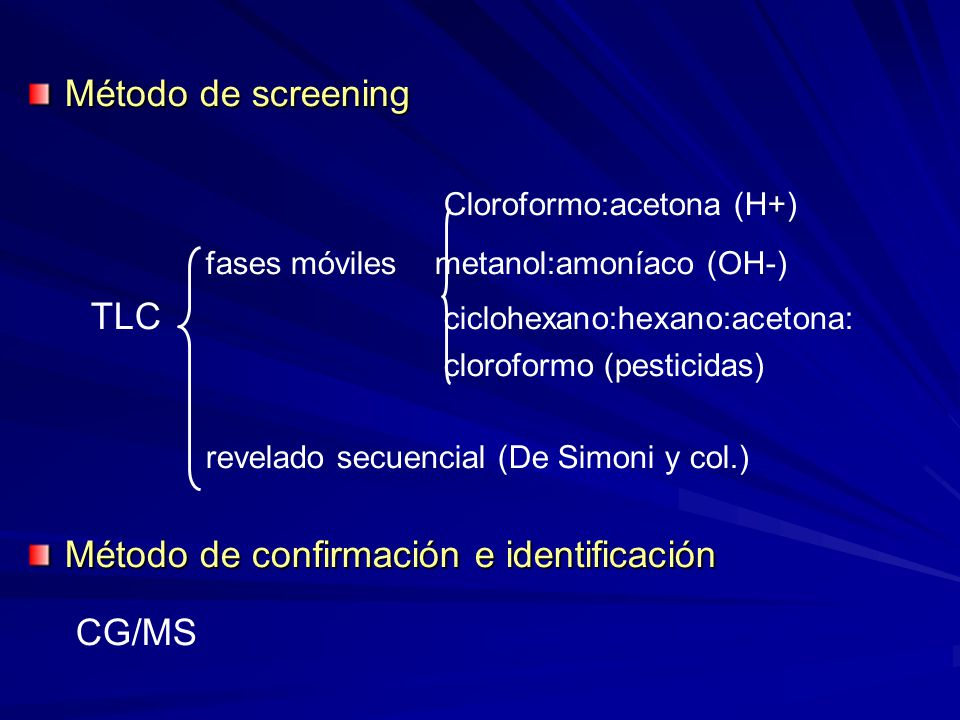 CG/MS Método de screening TLC ciclohexano:hexano:acetona: