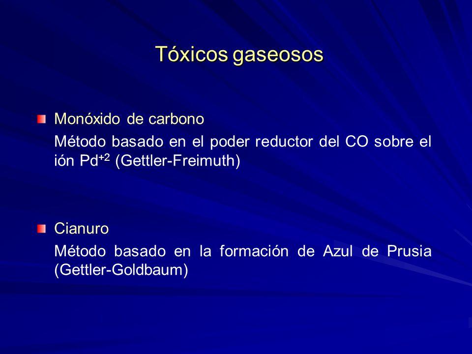 Tóxicos gaseosos Monóxido de carbono