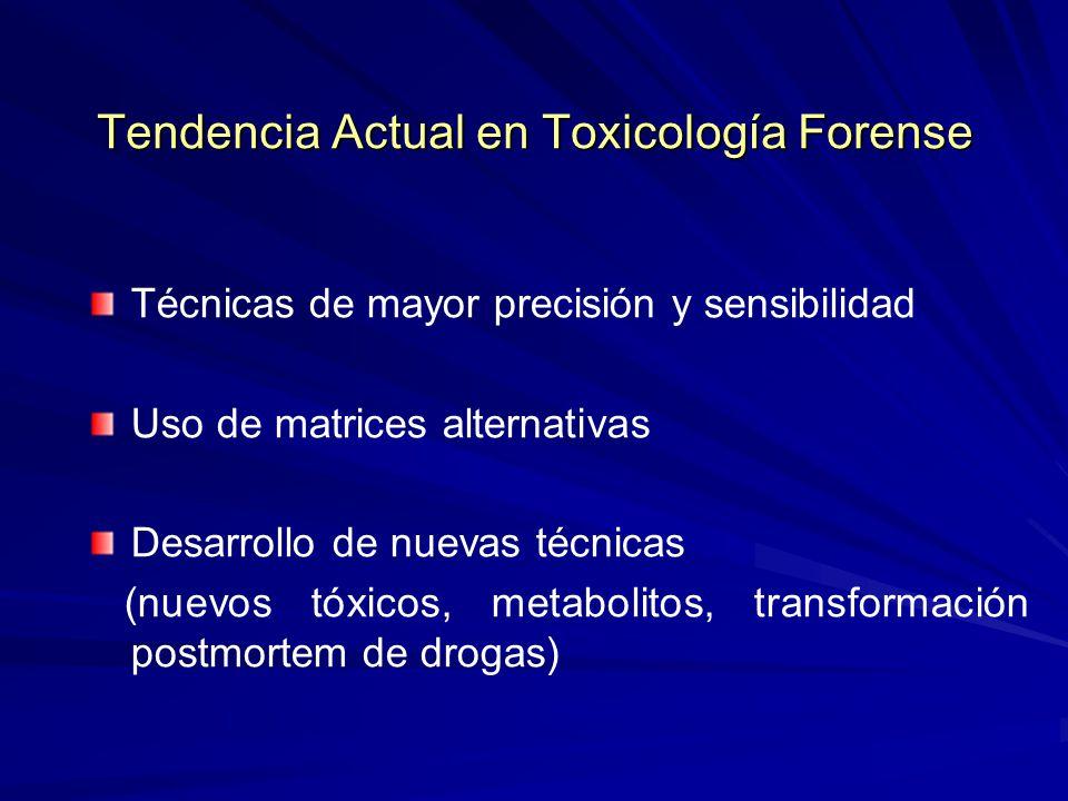 Tendencia Actual en Toxicología Forense