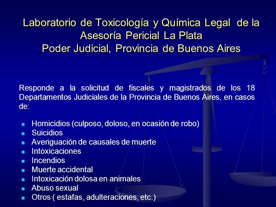 Laboratorio de Toxicología y Química Legal de la Asesoría Pericial La Plata Poder Judicial, Provincia de Buenos Aires