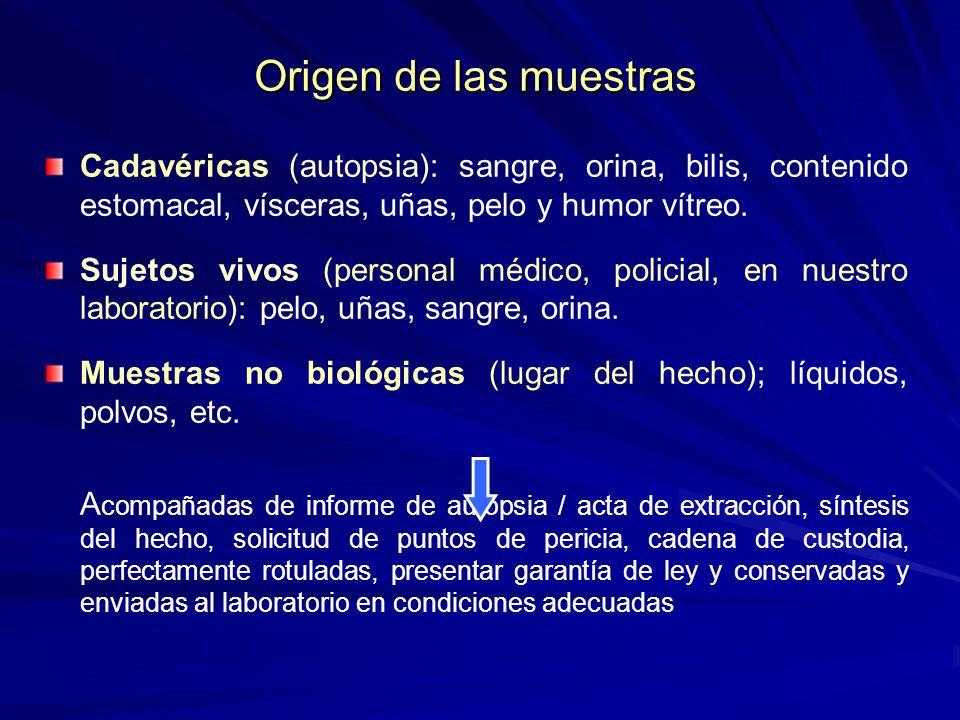 Origen de las muestras Cadavéricas (autopsia): sangre, orina, bilis, contenido estomacal, vísceras, uñas, pelo y humor vítreo.