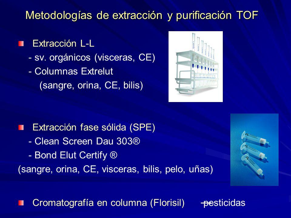 Metodologías de extracción y purificación TOF