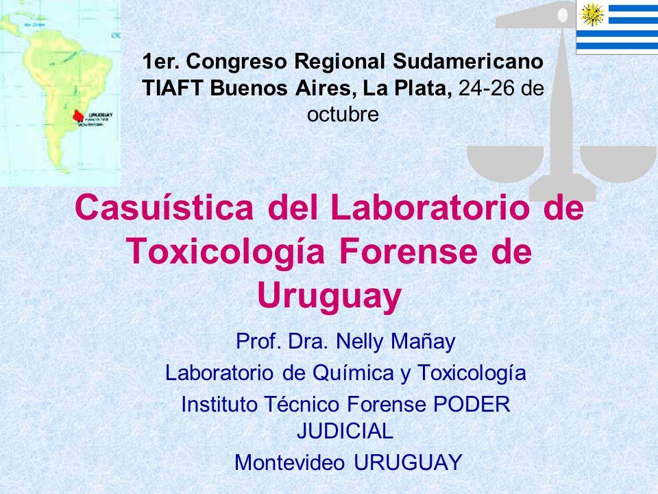 Casuística del Laboratorio de Toxicología Forense de Uruguay