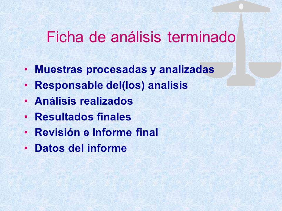 Ficha de análisis terminado