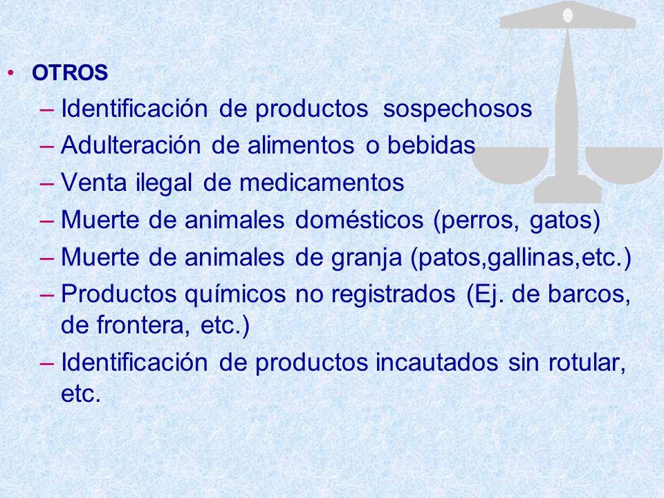 Identificación de productos sospechosos