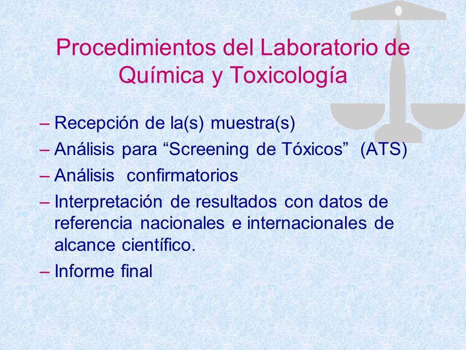 Procedimientos del Laboratorio de Química y Toxicología