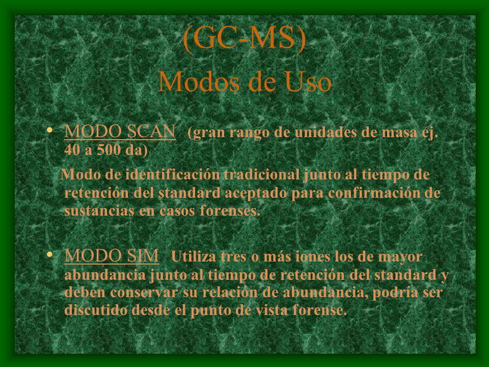 (GC-MS) Modos de Uso MODO SCAN (gran rango de unidades de masa ej. 40 a 500 da)