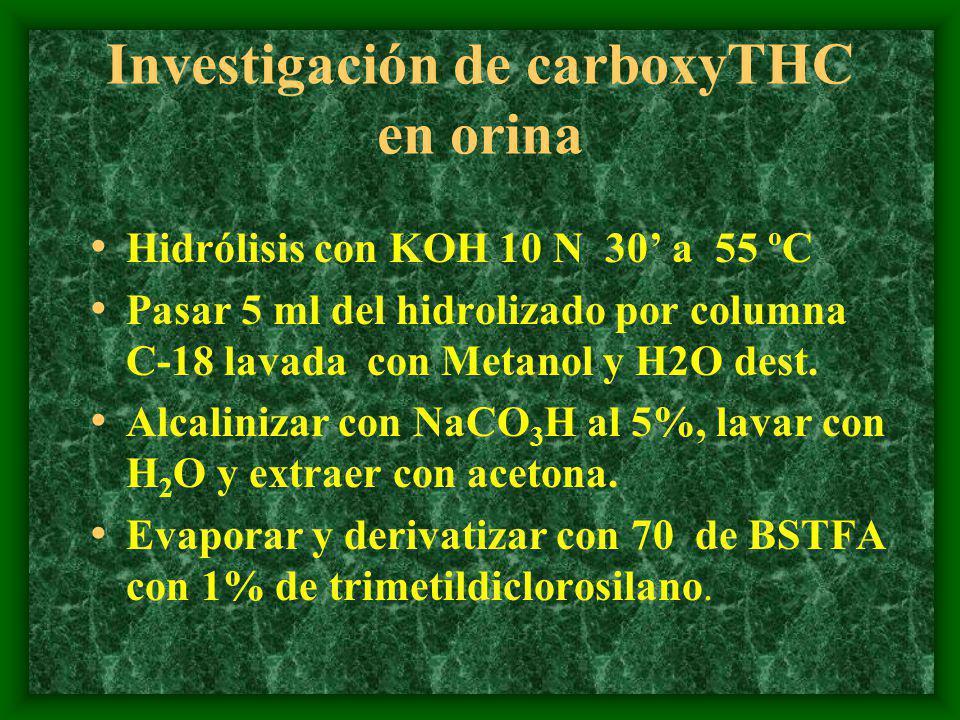 Investigación de carboxyTHC en orina