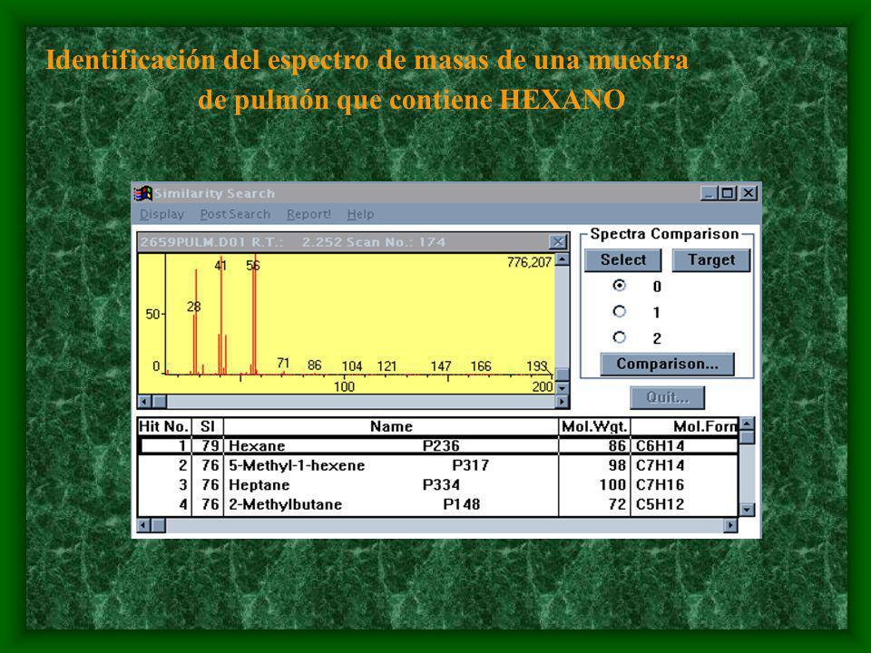 Identificación del espectro de masas de una muestra