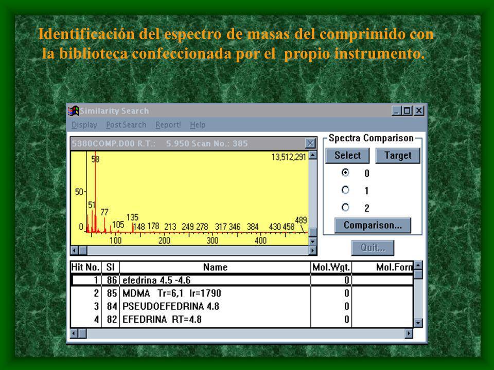 Identificación del espectro de masas del comprimido con
