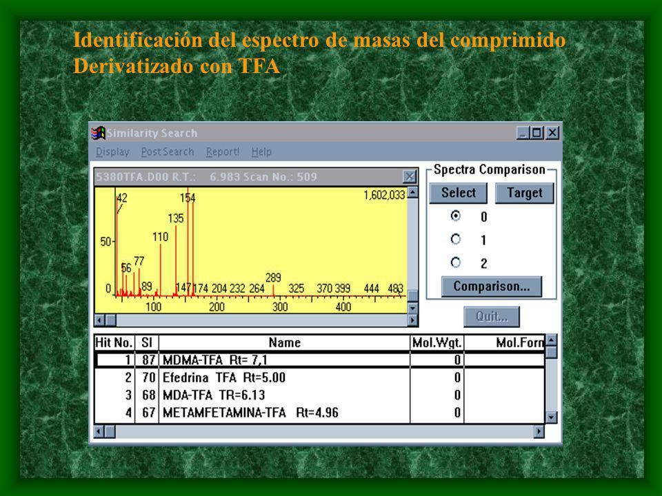 Identificación del espectro de masas del comprimido