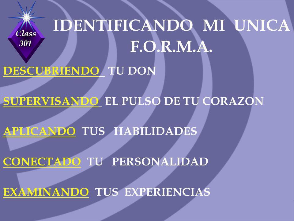 IDENTIFICANDO MI UNICA F.O.R.M.A.