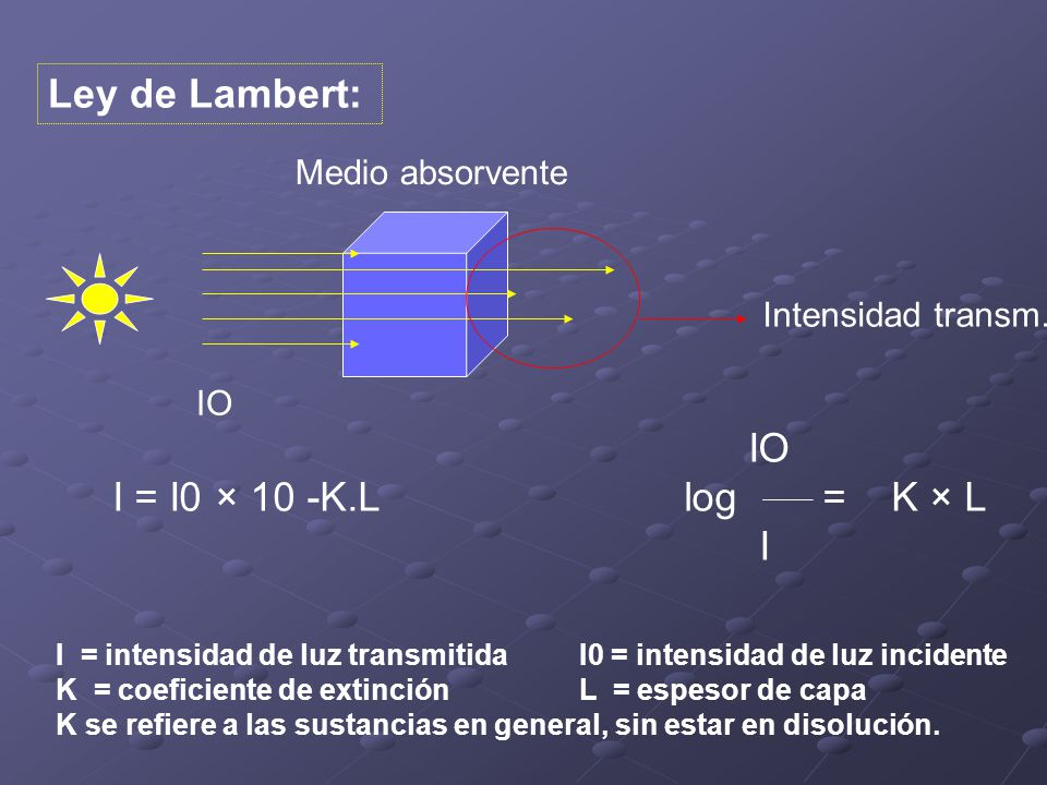 Ley de Lambert: IO I = I0 × 10 -K.L log = K × L I Medio absorvente