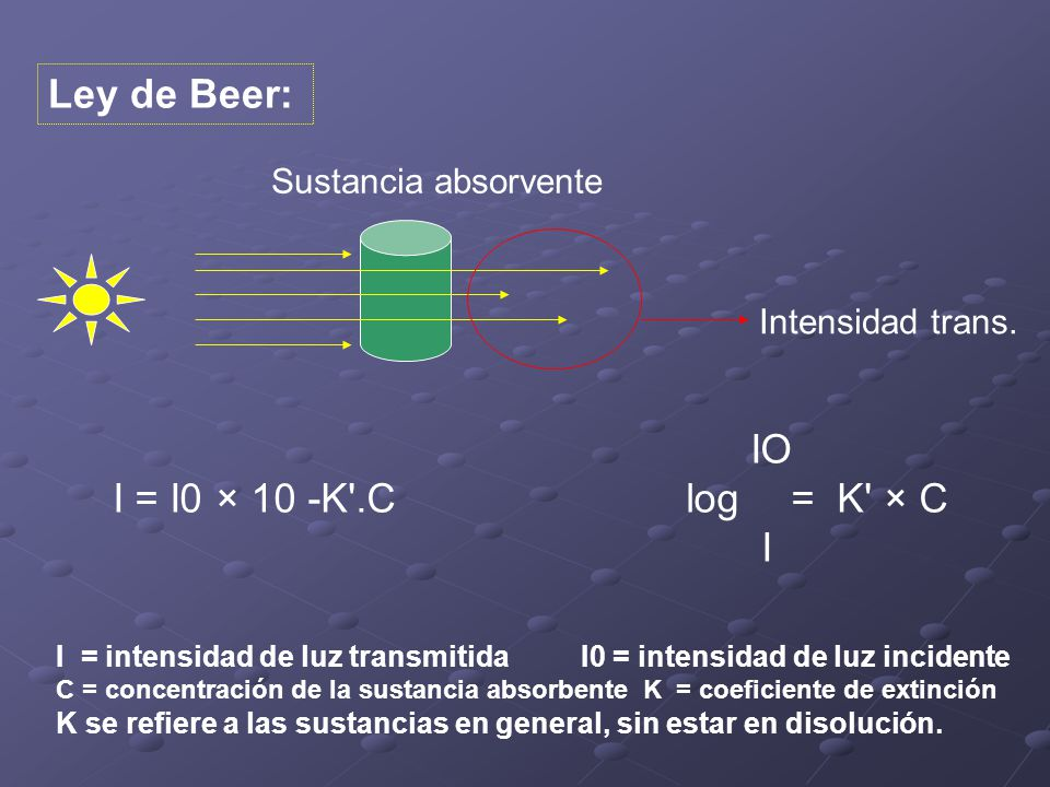 Ley de Beer: IO I = I0 × 10 -K .C log = K × C I Sustancia absorvente