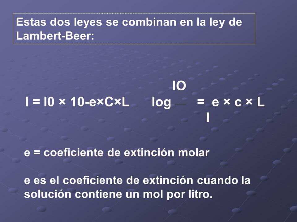 I = I0 × 10-e×C×L log = e × c × L I
