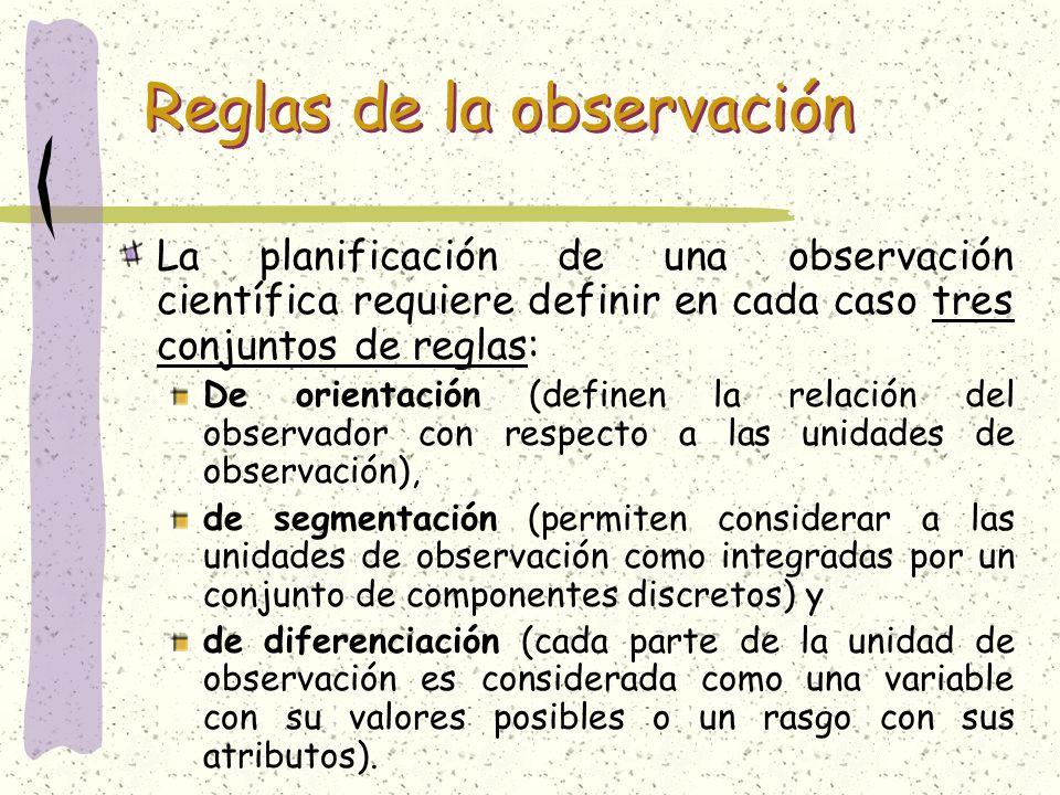 Reglas de la observación
