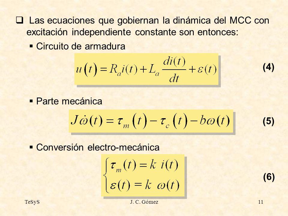 Conversión electro-mecánica
