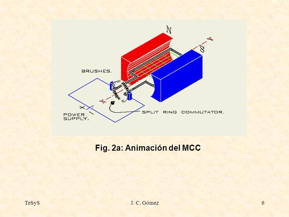 Fig. 2a: Animación del MCC