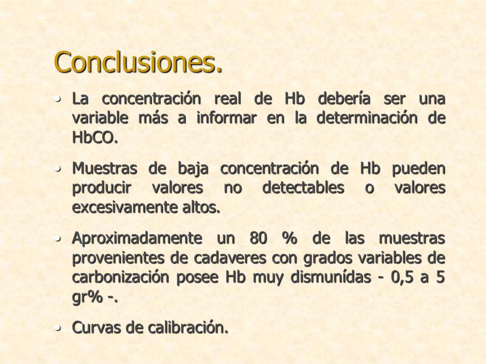 Conclusiones. La concentración real de Hb debería ser una variable más a informar en la determinación de HbCO.