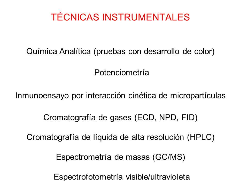 TÉCNICAS INSTRUMENTALES Química Analítica (pruebas con desarrollo de color) Potenciometría Inmunoensayo por interacción cinética de micropartículas Cromatografía de gases (ECD, NPD, FID) Cromatografía de líquida de alta resolución (HPLC) Espectrometría de masas (GC/MS) Espectrofotometría visible/ultravioleta