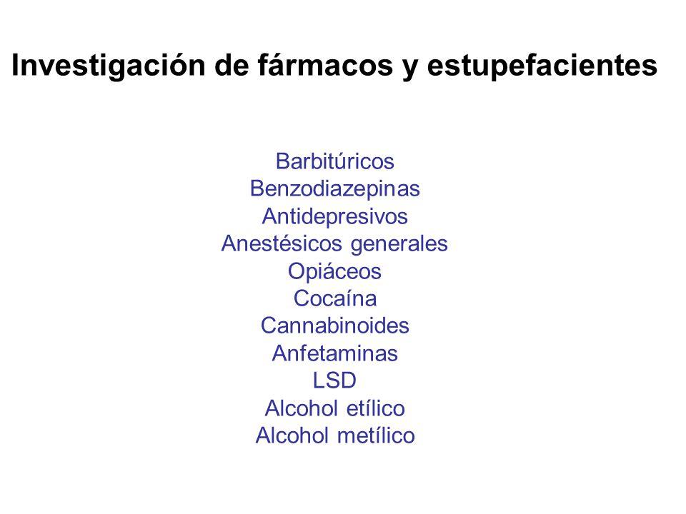 Investigación de fármacos y estupefacientes Barbitúricos Benzodiazepinas Antidepresivos Anestésicos generales Opiáceos Cocaína Cannabinoides Anfetaminas LSD Alcohol etílico Alcohol metílico