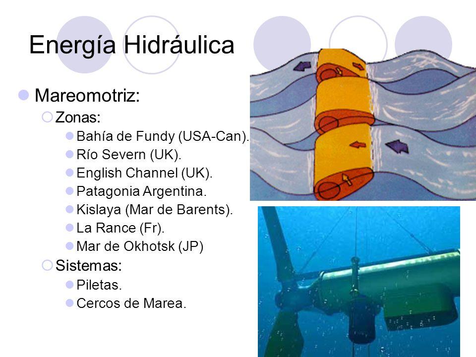 Energía Hidráulica Mareomotriz: Zonas: Sistemas: