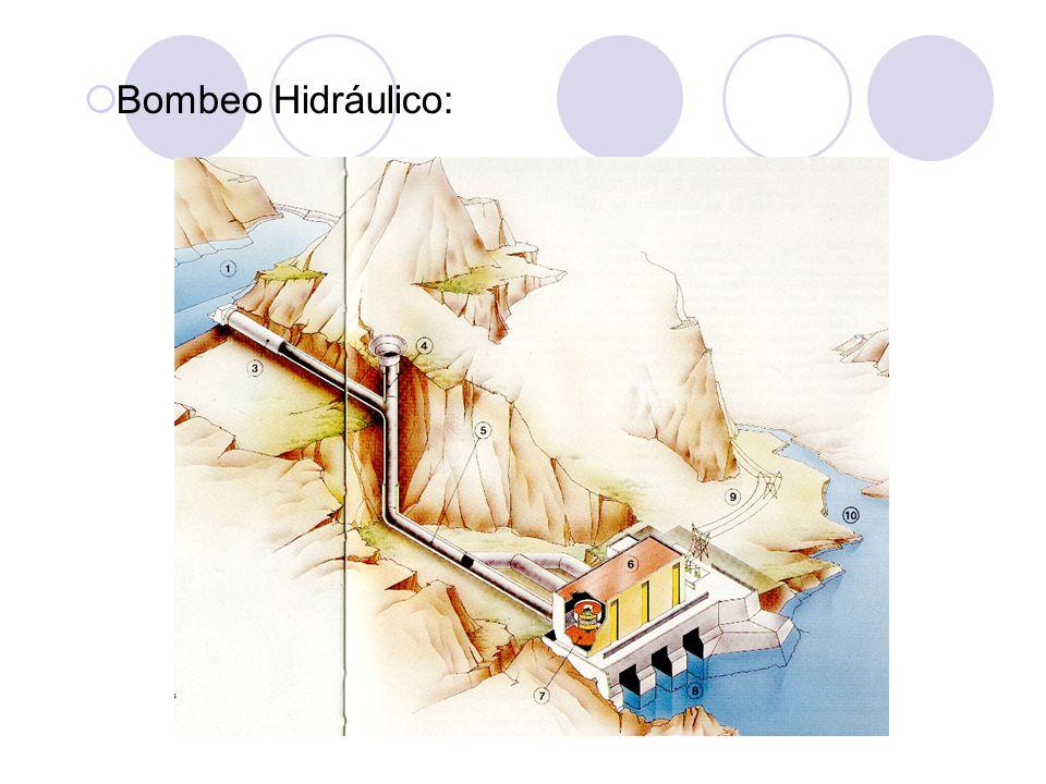 Bombeo Hidráulico: