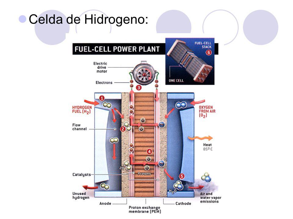 Celda de Hidrogeno: