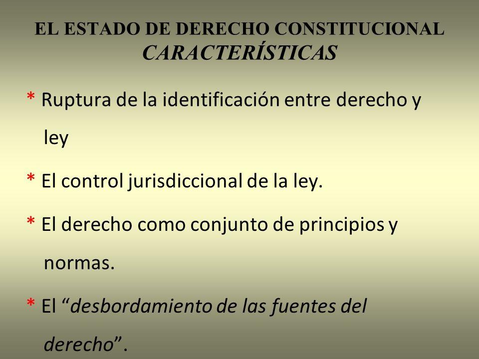 EL ESTADO DE DERECHO CONSTITUCIONAL CARACTERÍSTICAS